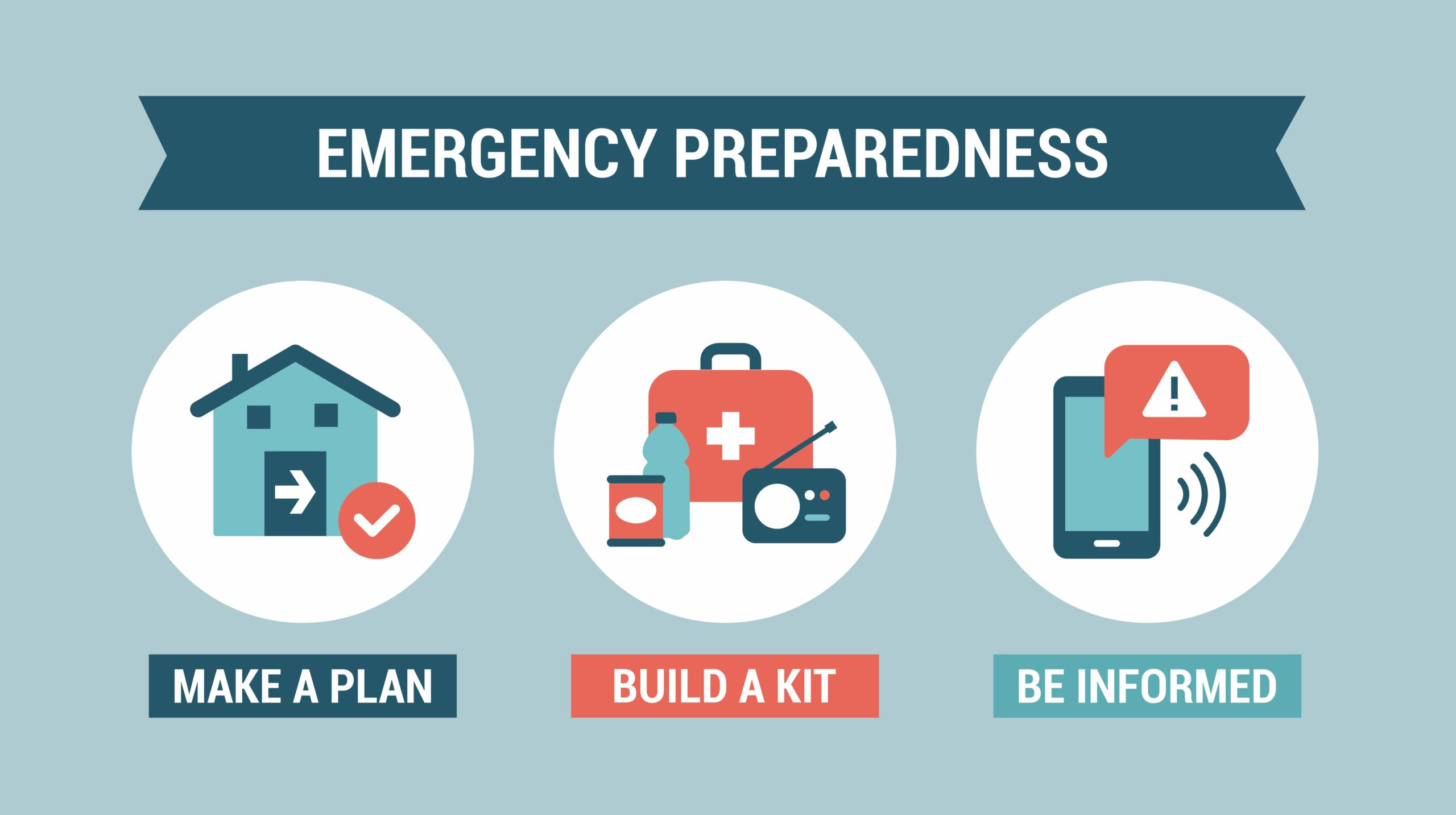 """An image with a banner reading """"Emergency Preparedness."""" There are three images below the banner stating """"Make a Plan,"""" """"Build a Kit,"""" and """"Be Informed."""""""